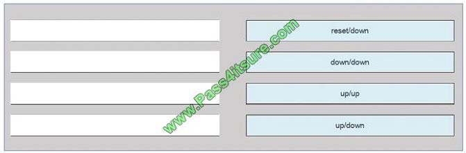 pass4itsure 300-135 exam question q1-1