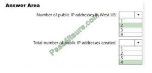 ccdpexamdumps az-303 exam questions-q1-4